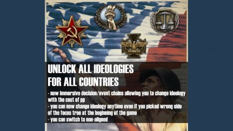 Unlock All Ideologies For All Countries