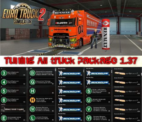 Tuning All truck package